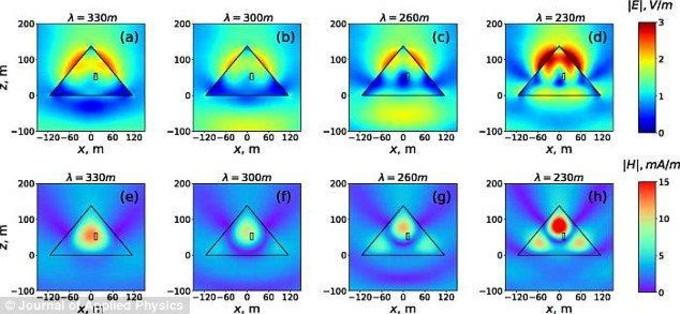 la résonance magnétique fait partie des mystères sur la construction des pyramides