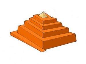 Parmi les théories sur la construction des pyramides il y a la rampe enveloppante préconisée par Georges Goyon