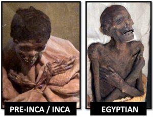 momies présentent à plusieurs endroits dans le monde