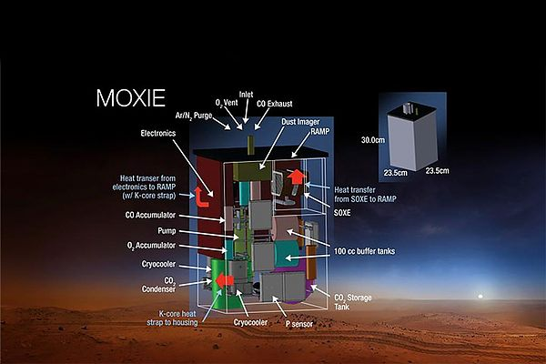 Moxie , un appareil pouvant créer de l'oxygène nécessaire pour vivre sur Mars