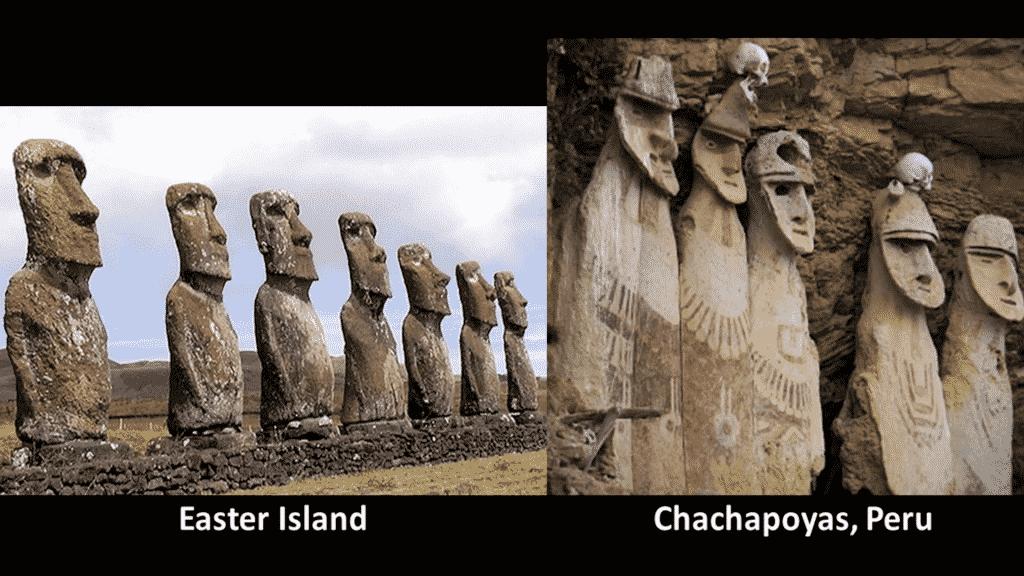 Des statuts issus de différentes civilisations qui se ressemblent