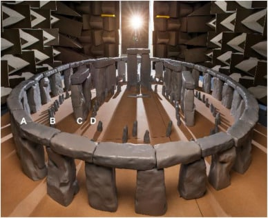Représentation Stonehenge pour tester ces capacités acoustiques