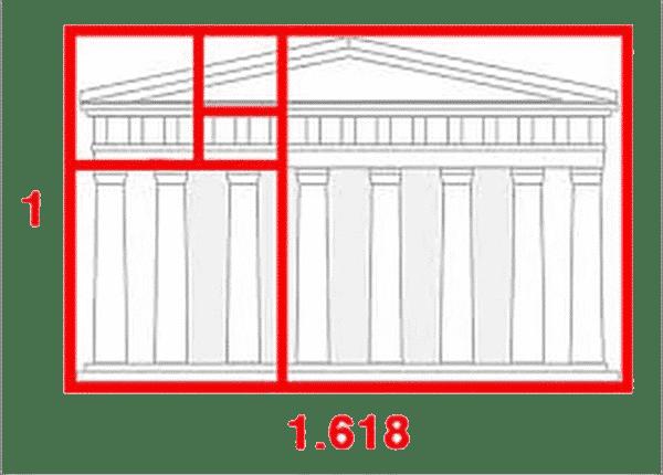 Le nombre d'or dans le Parthénon