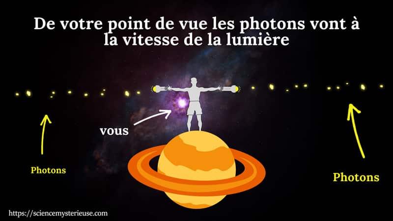 comprendre les limites de la vitesse de la lumière illustration