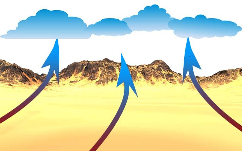 Un exemple de géo ingénierie avec des montagnes artificielles.
