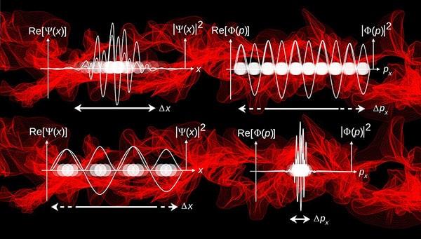 La physique quantique expliquée simplement